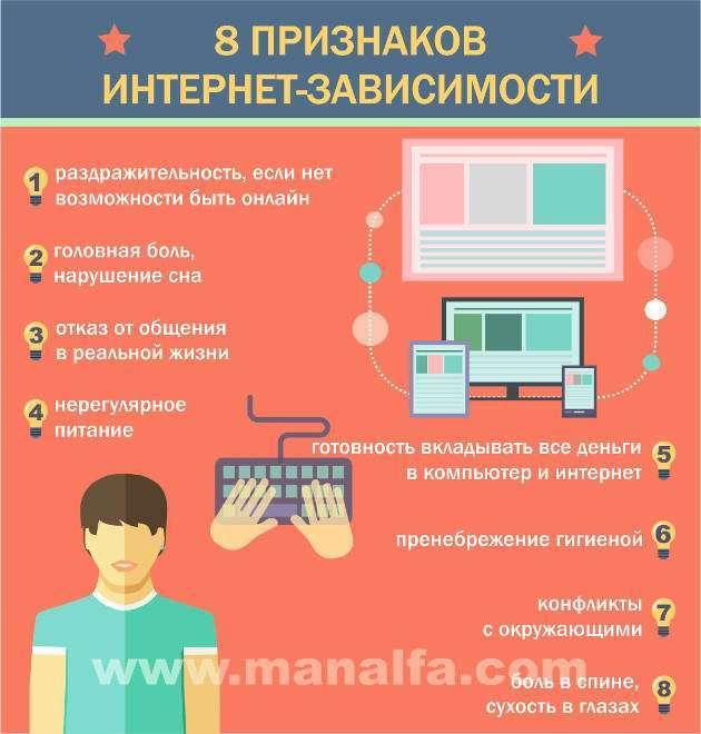 Инфографика: признаки интернет-зависимости