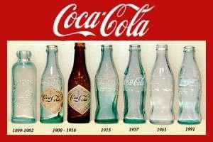 Изменение формы бутылки